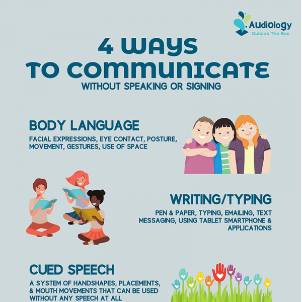 4 Ways to Communicate Without Speaking or Signing