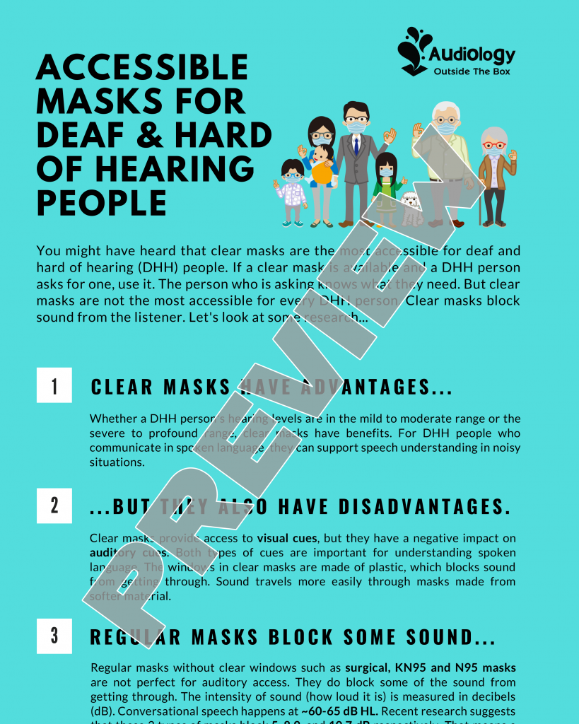 Accessible Masks for Deaf and Hard of Hearing People