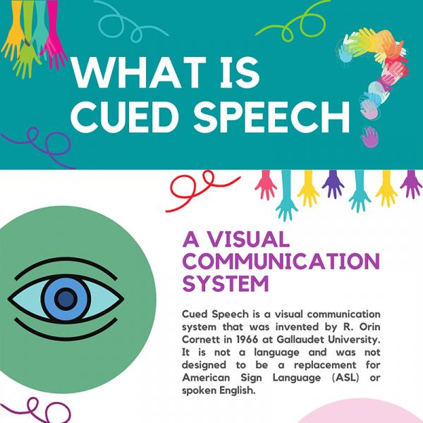 What is Cued Speech