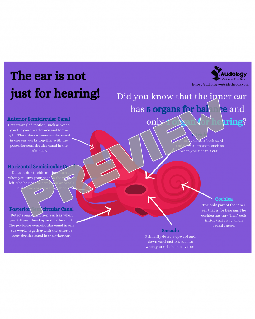 The Ear Is Not Just for Hearing!