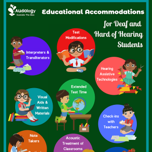 Educational Accommodations for Deaf and Hard of Hearing Students