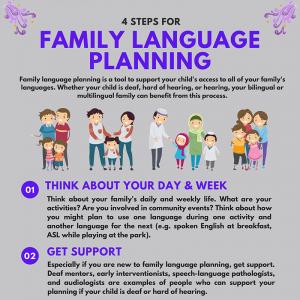Family Language Planning