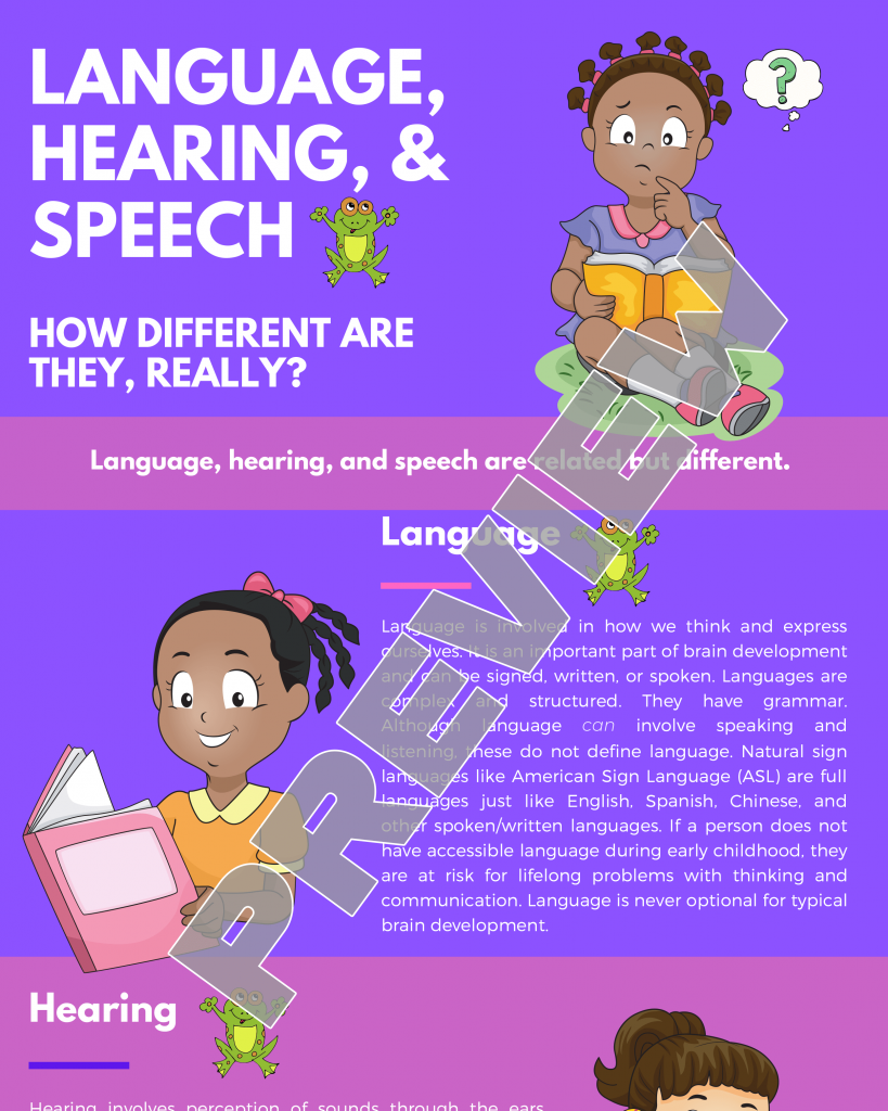 Language, Speech, and Hearing: How Different Are They, Really?