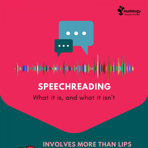 Speechreading: What It Is and What It Isn't