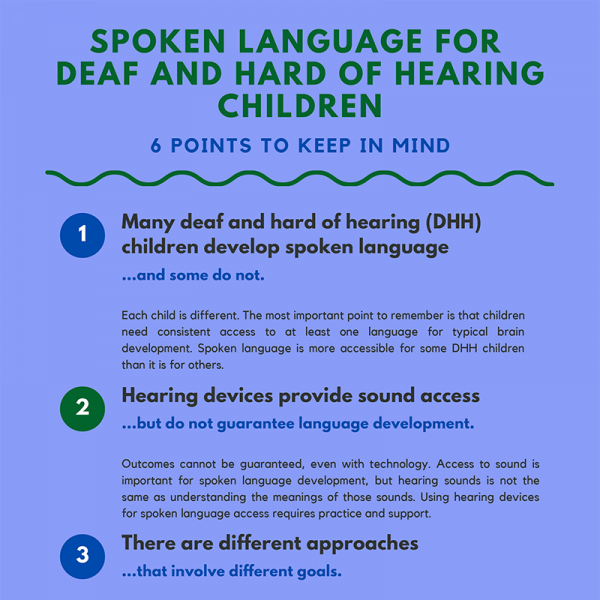 Spoken Language for Deaf and Hard of Hearing Children