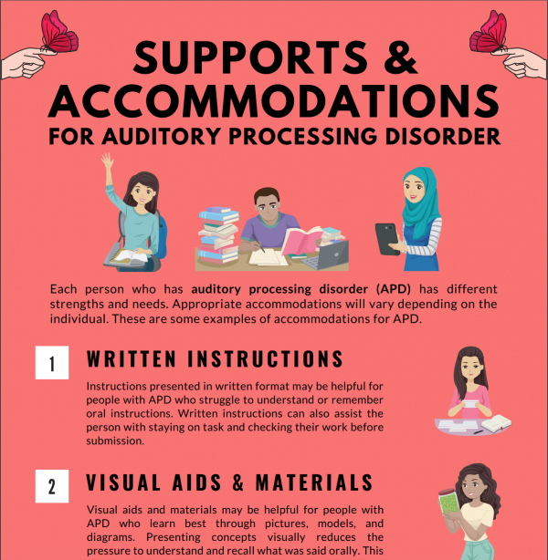 Supports and Accommodations for Auditory Processing Disorder