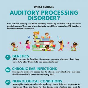 What Causes Auditory Processing Disorder text on blue background with illustrations of kids sitting on a book and one chasing a butterfly.
