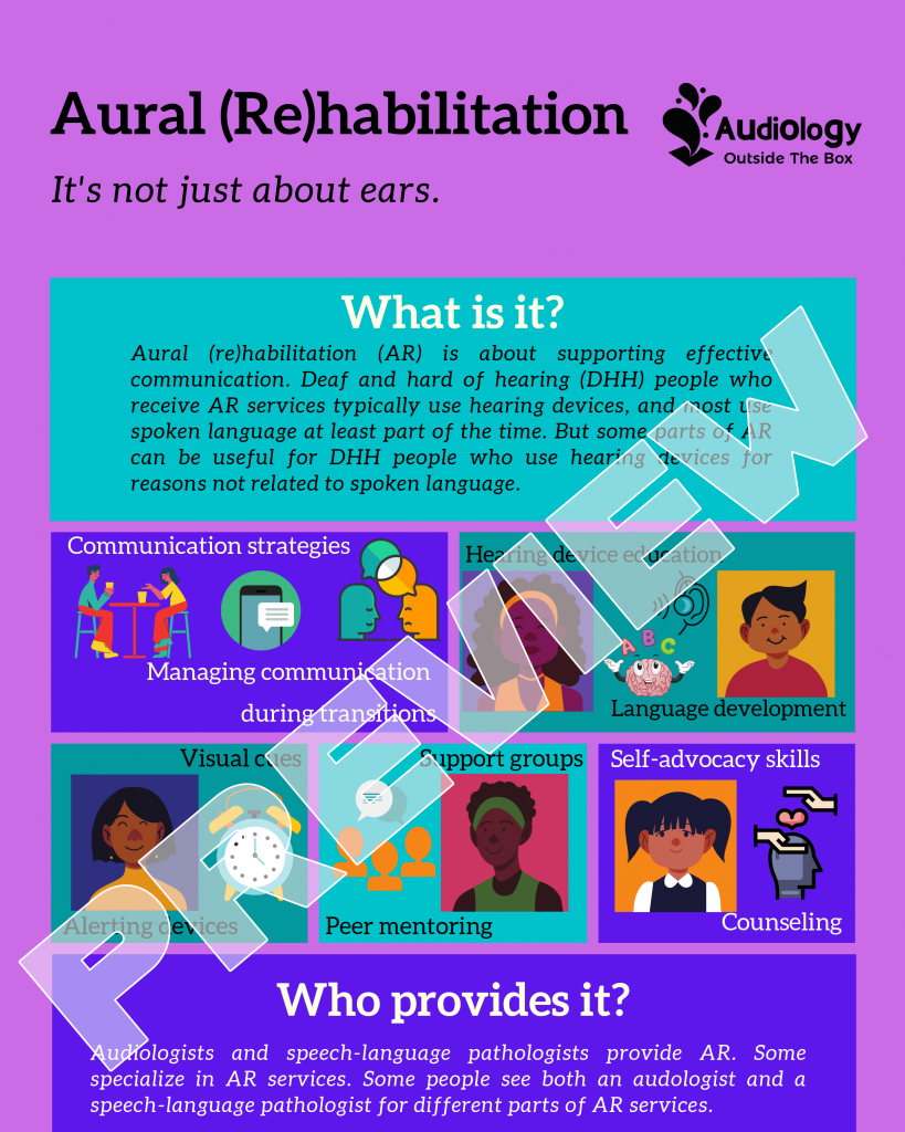 Aural (Re)habilitation: It's Not Just About Ears