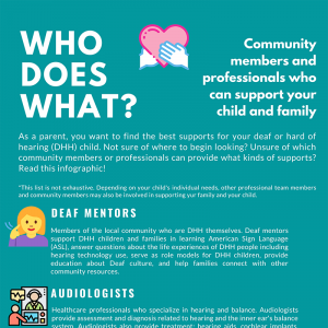 Who Does What? Community Members Who Can Support Your Child and Family