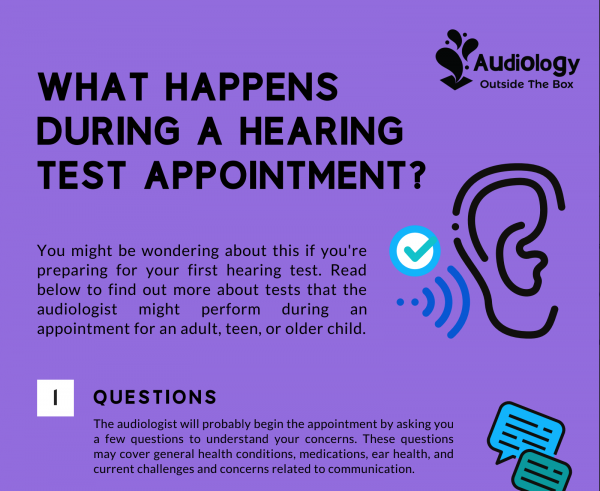 What happens during a hearing test