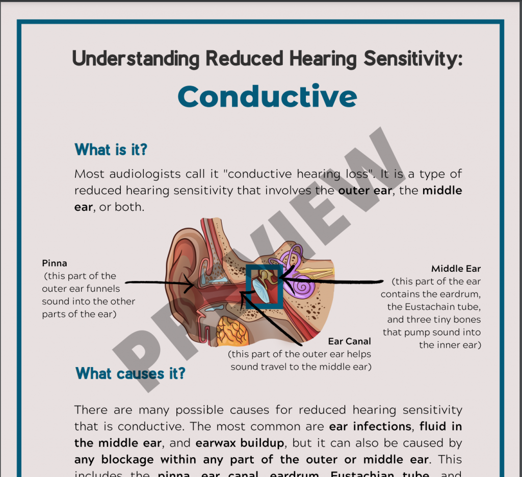 Understanding Reduced Hearing Sensitivity Conductive PREVIEW