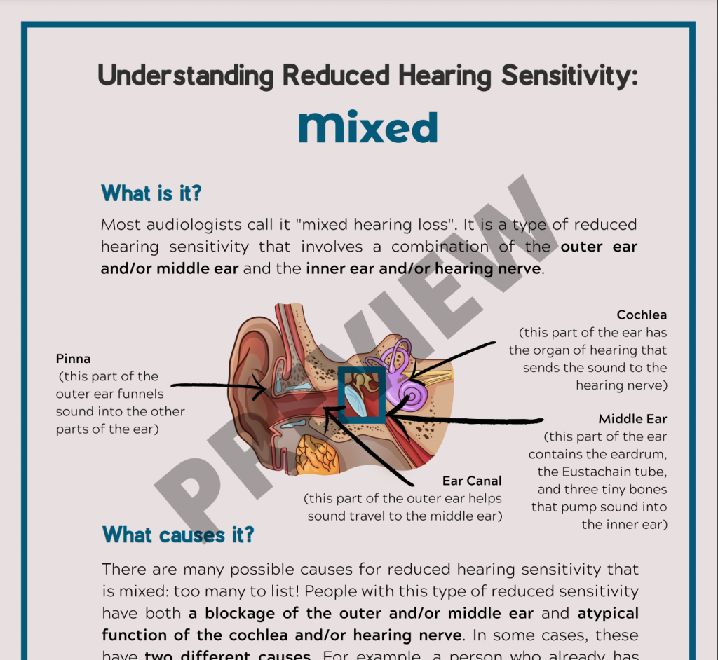 Understanding Reduced Hearing Sensitivity Mixed PREVIEW